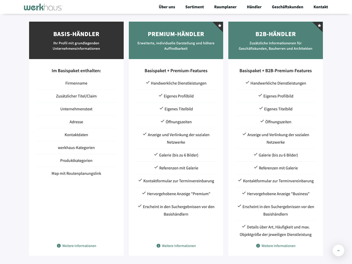 Schritte zum werkhaus-Premiumprofil: Paket wählen